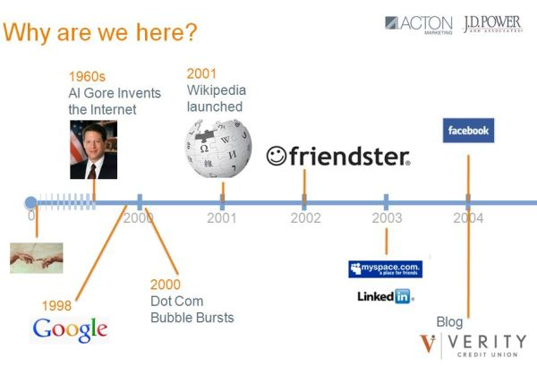 History of the Internets